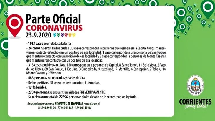 coronavirus en corrientes